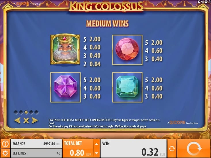 Выплаты за символы в игре King Colossus