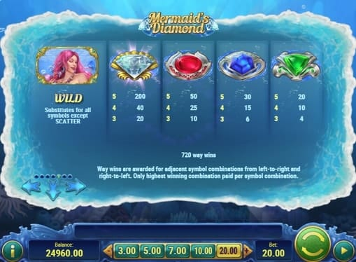 Выплаты за символы в игре Mermaids Diamond